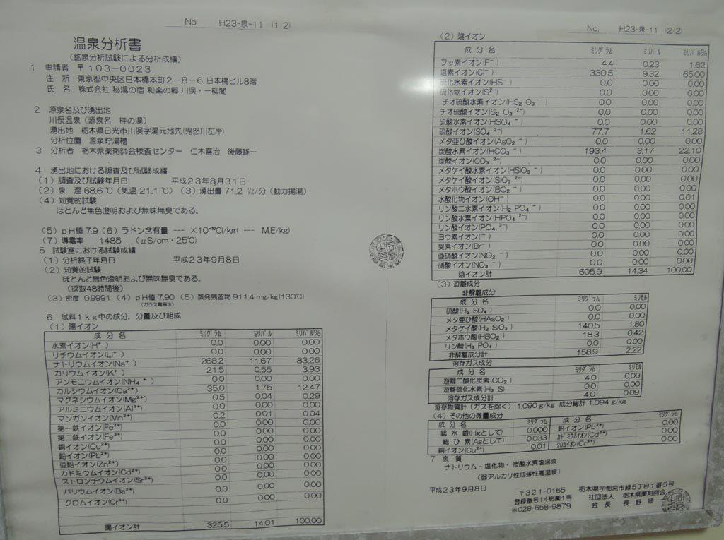 kawamata-i28